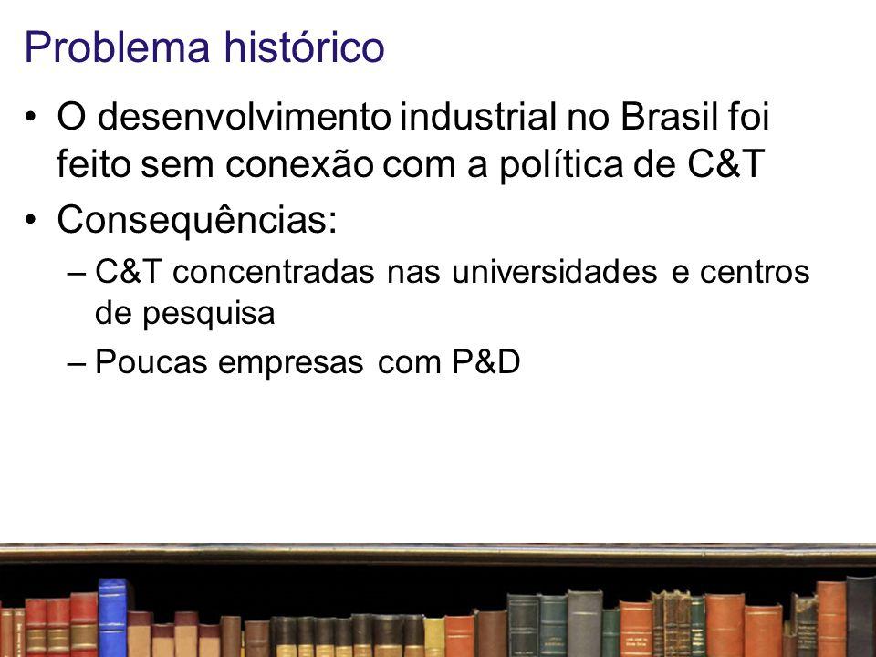 Luz no fim do túnel Exemplos de bons resultados brasileiros baseados em conhecimento –Eleições eletrônicas –Automação bancária –Extração de petróleo –Aviões a jato (Embraer) –Agronegócio (Etanol, Soja, Laranja, Veículos Flex-fluel)