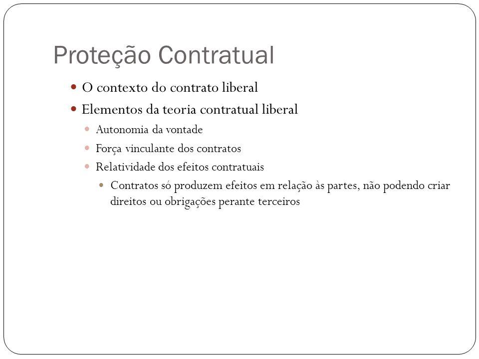 O contexto do contrato liberal Elementos da teoria contratual liberal Autonomia da vontade Força vinculante dos contratos Relatividade dos efeitos con