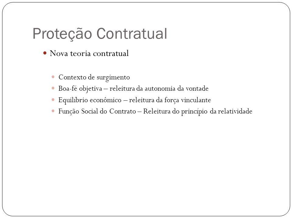 Proteção Contratual Nova teoria contratual Contexto de surgimento Boa-fé objetiva – releitura da autonomia da vontade Equilíbrio econômico – releitura