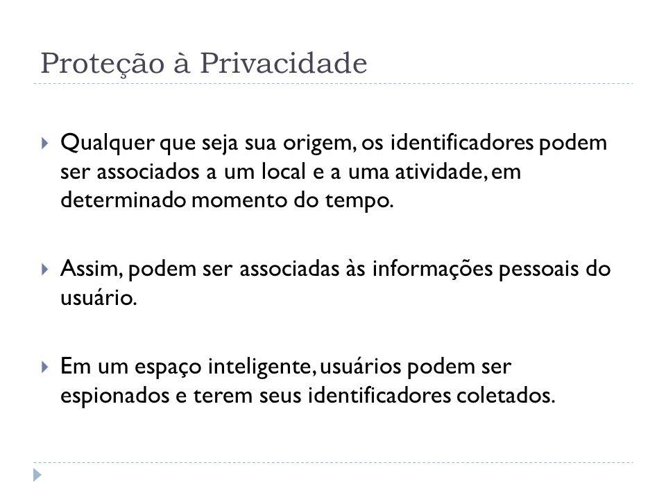 Proteção à Privacidade  Qualquer que seja sua origem, os identificadores podem ser associados a um local e a uma atividade, em determinado momento do tempo.