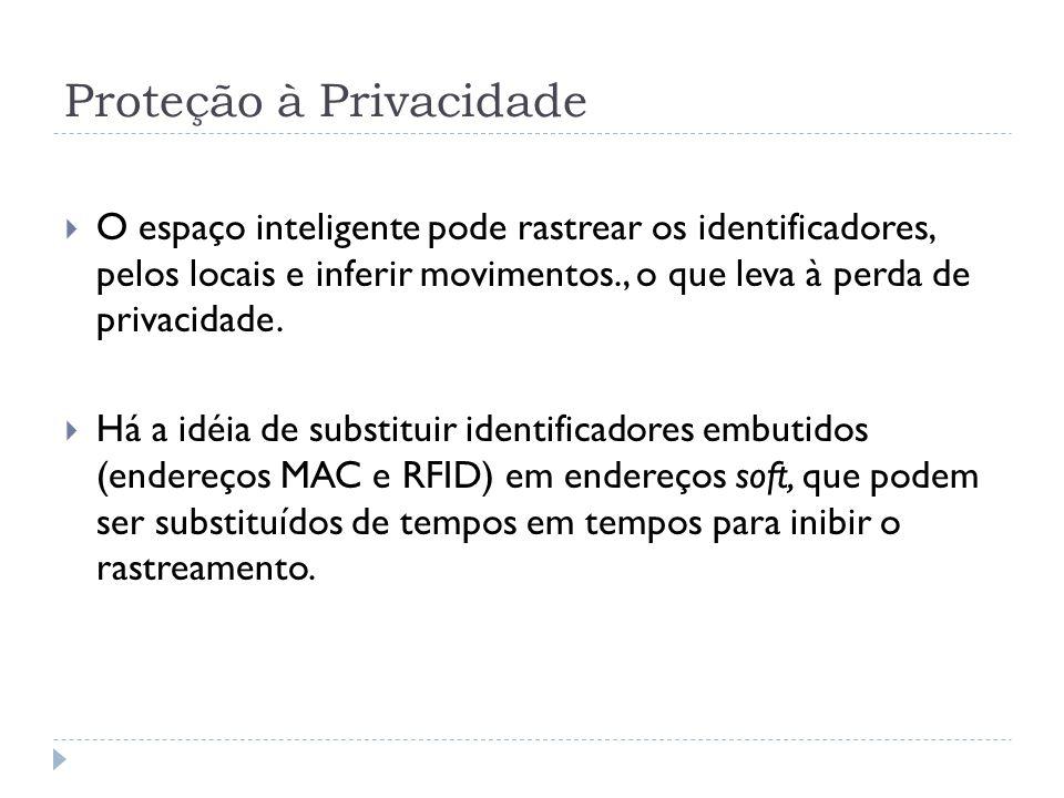 Proteção à Privacidade  O espaço inteligente pode rastrear os identificadores, pelos locais e inferir movimentos., o que leva à perda de privacidade.