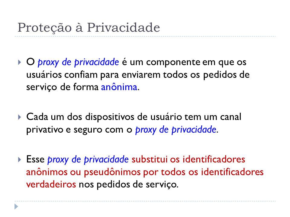 Proteção à Privacidade  O proxy de privacidade é um componente em que os usuários confiam para enviarem todos os pedidos de serviço de forma anônima.