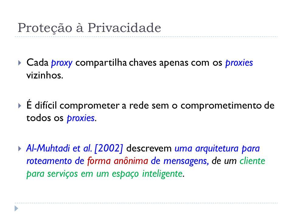 Proteção à Privacidade  Cada proxy compartilha chaves apenas com os proxies vizinhos.
