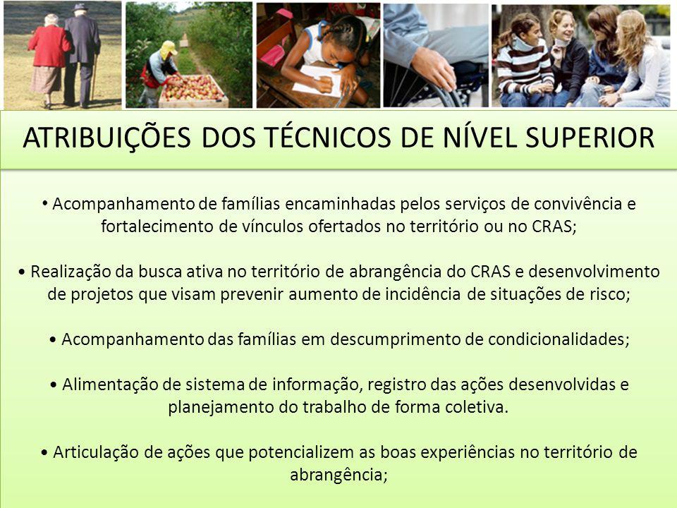 Acompanhamento de famílias encaminhadas pelos serviços de convivência e fortalecimento de vínculos ofertados no território ou no CRAS; Realização da b
