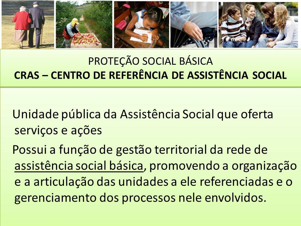 Unidade pública da Assistência Social que oferta serviços e ações Possui a função de gestão territorial da rede de assistência social básica, promoven