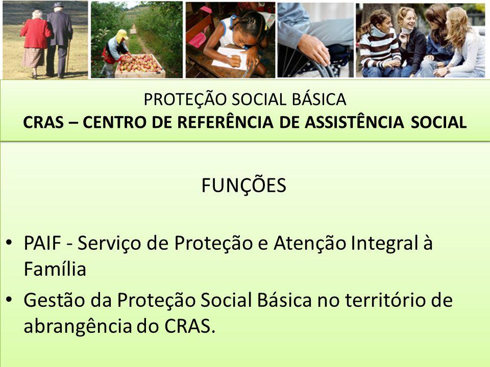 FUNÇÕES PAIF - Serviço de Proteção e Atenção Integral à Família Gestão da Proteção Social Básica no território de abrangência do CRAS. FUNÇÕES PAIF -