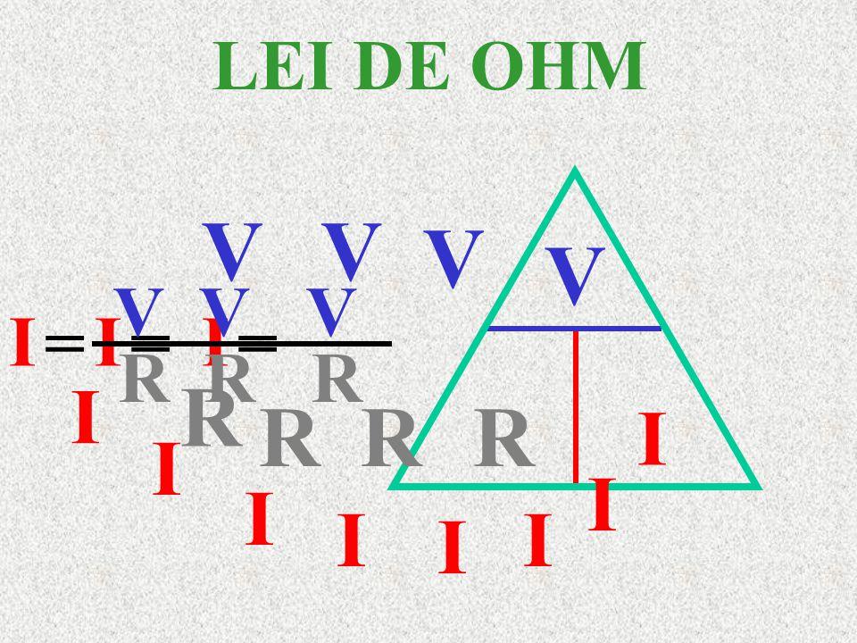 R = I V I