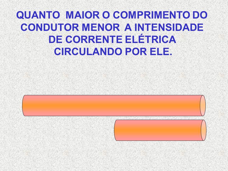 QUANTO MAIOR O COMPRIMENTO DO CONDUTOR MENOR A INTENSIDADE DE CORRENTE ELÉTRICA CIRCULANDO POR ELE.
