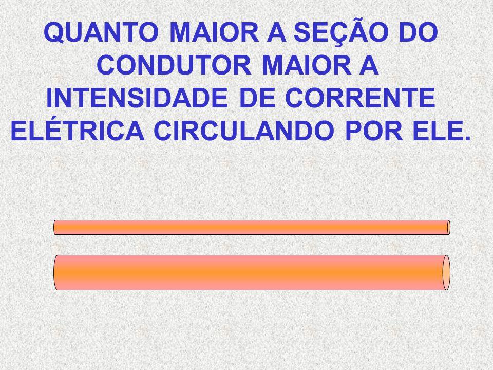 QUANTO MAIOR A SEÇÃO DO CONDUTOR MAIOR A INTENSIDADE DE CORRENTE ELÉTRICA CIRCULANDO POR ELE.