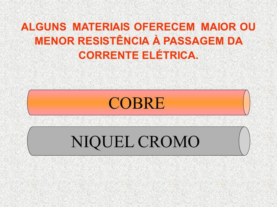 COBRE NIQUEL CROMO ALGUNS MATERIAIS OFERECEM MAIOR OU MENOR RESISTÊNCIA À PASSAGEM DA CORRENTE ELÉTRICA.