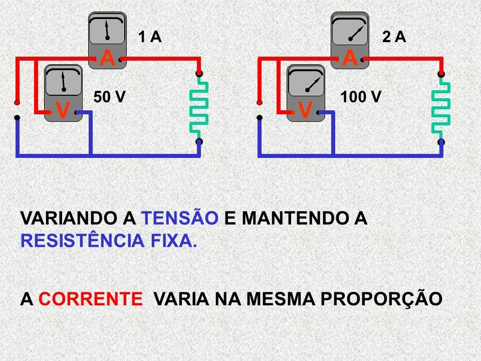 VARIANDO A TENSÃO E MANTENDO A RESISTÊNCIA FIXA.