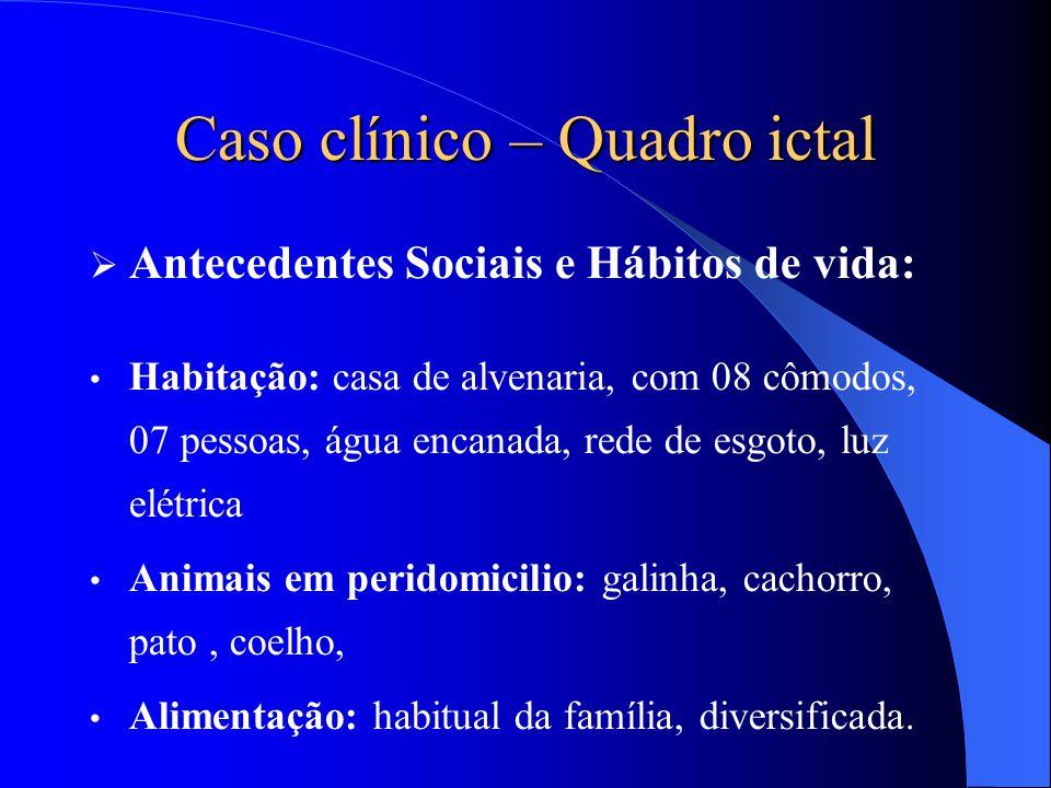Caso clínico – Quadro ictal  Antecedentes Sociais e Hábitos de vida: Habitação: casa de alvenaria, com 08 cômodos, 07 pessoas, água encanada, rede de