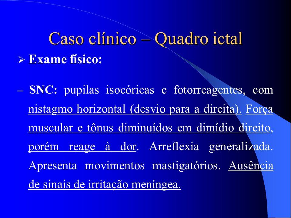 Caso clínico – Quadro ictal  Exame físico: – SNC: pupilas isocóricas e fotorreagentes, com nistagmo horizontal (desvio para a direita). Força muscula