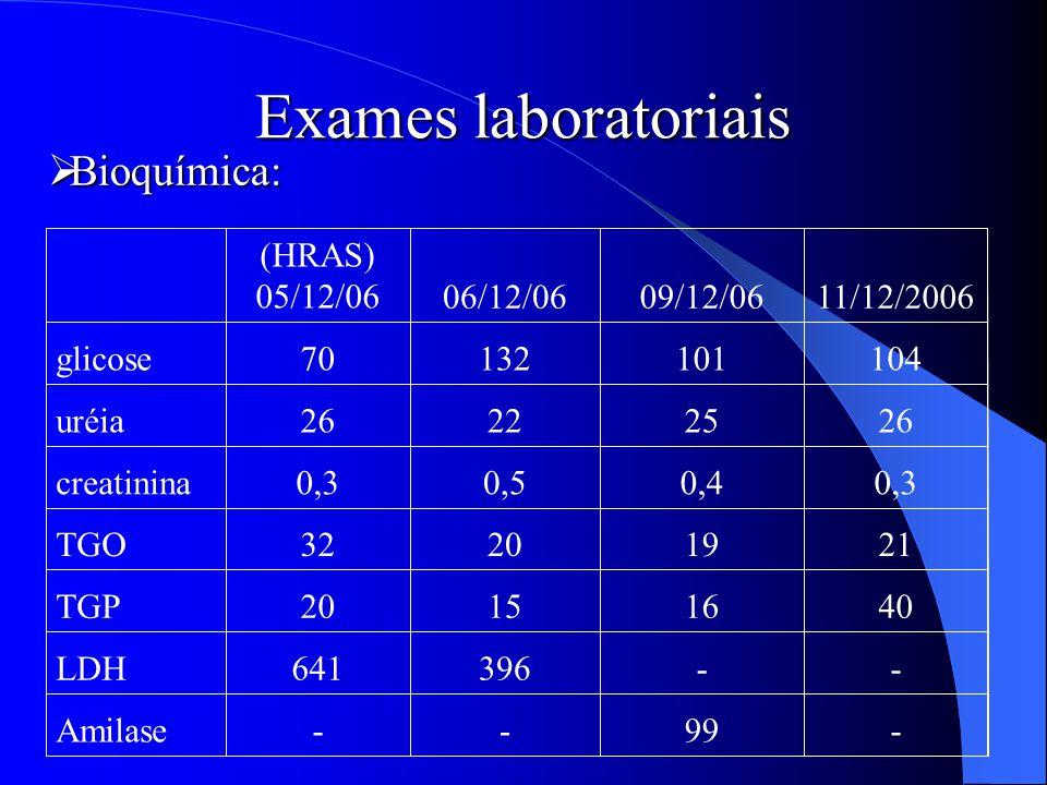 Exames laboratoriais -99--Amilase --396641LDH 40161520TGP 21192032TGO 0,30,40,50,3creatinina 26252226uréia 10410113270glicose 11/12/200609/12/0606/12/