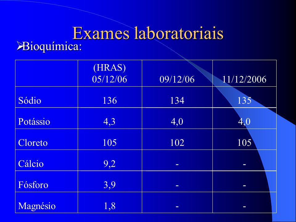 Exames laboratoriais 11/12/200609/12/06 (HRAS) 05/12/06 --1,8Magnésio --3,9Fósforo --9,2Cálcio 105102105Cloreto 4,0 4,3Potássio 135134136Sódio  Bioqu