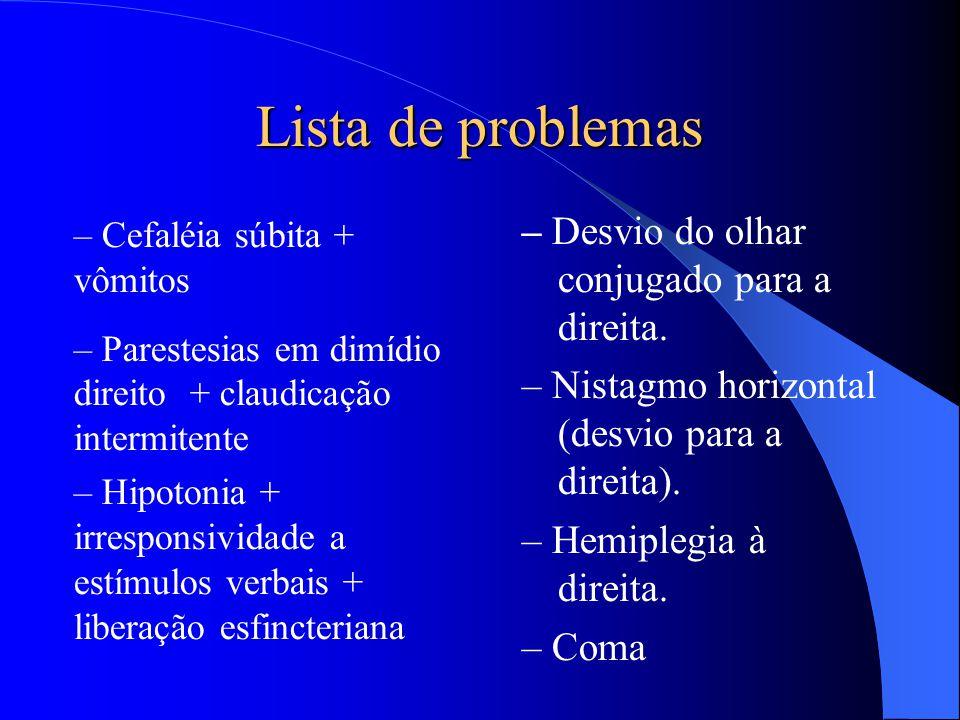 Lista de problemas – Desvio do olhar conjugado para a direita. – Nistagmo horizontal (desvio para a direita). – Hemiplegia à direita. – Coma – Cefaléi