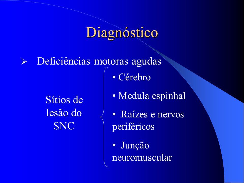 Diagnóstico  Deficiências motoras agudas Sítios de lesão do SNC Cérebro Medula espinhal Raízes e nervos periféricos Junção neuromuscular