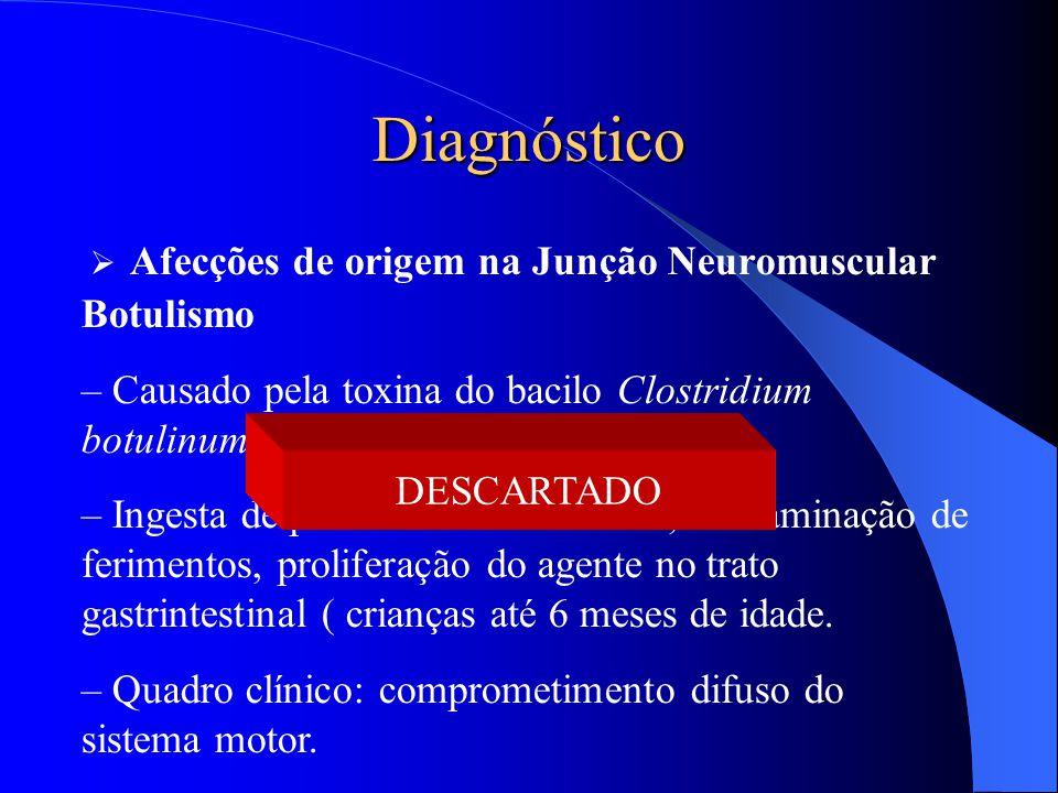 Diagnóstico  Afecções de origem na Junção Neuromuscular Botulismo – Causado pela toxina do bacilo Clostridium botulinum – Ingesta de produtos contami