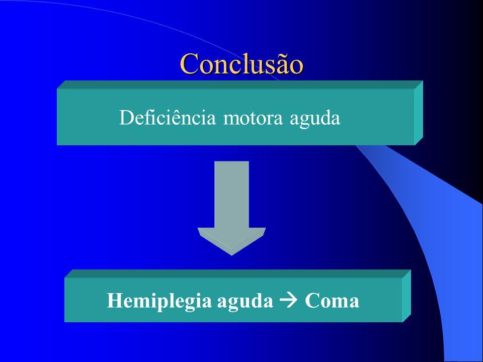 Conclusão Deficiência motora aguda Hemiplegia aguda  Coma