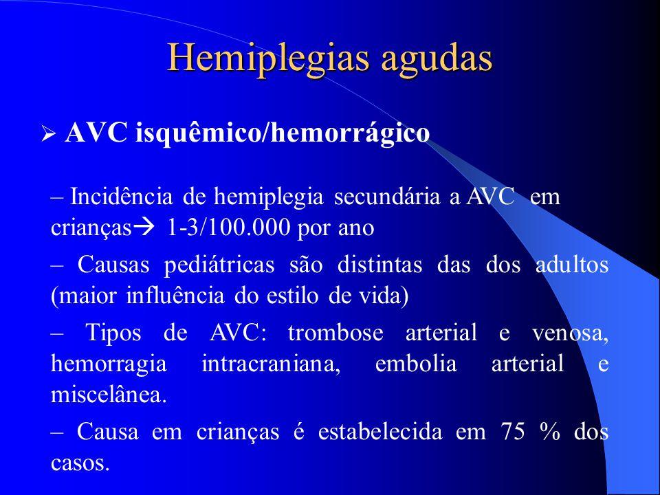 Hemiplegias agudas  AVC isquêmico/hemorrágico – Incidência de hemiplegia secundária a AVC em crianças  1-3/100.000 por ano – Causas pediátricas são