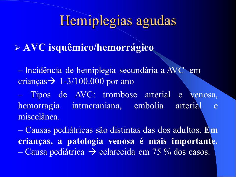 Hemiplegias agudas  AVC isquêmico/hemorrágico – Incidência de hemiplegia secundária a AVC em crianças  1-3/100.000 por ano – Tipos de AVC: trombose