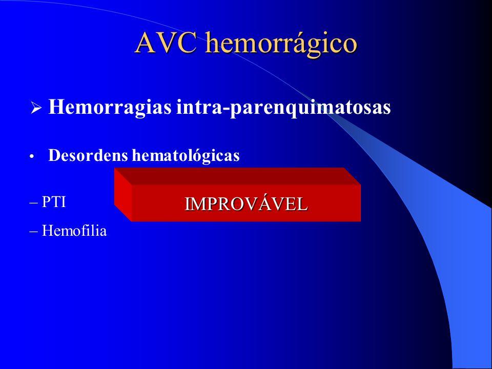 AVC hemorrágico  Hemorragias intra-parenquimatosas Desordens hematológicas – PTI – Hemofilia IMPROVÁVEL