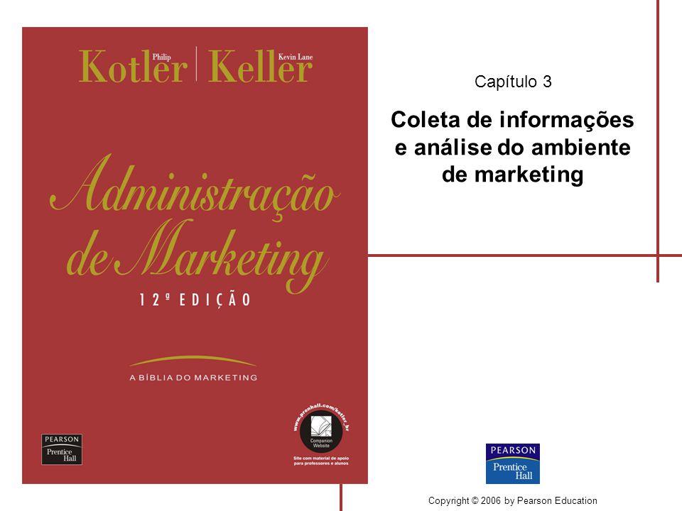 Administração de marketingCapítulo 3 — Coleta de informações e análise do ambiente de marketing Copyright © 2006 by Pearson Education 3-2 Questões abordadas no capítulo Quais são os componentes de um moderno sistema de informações de marketing.