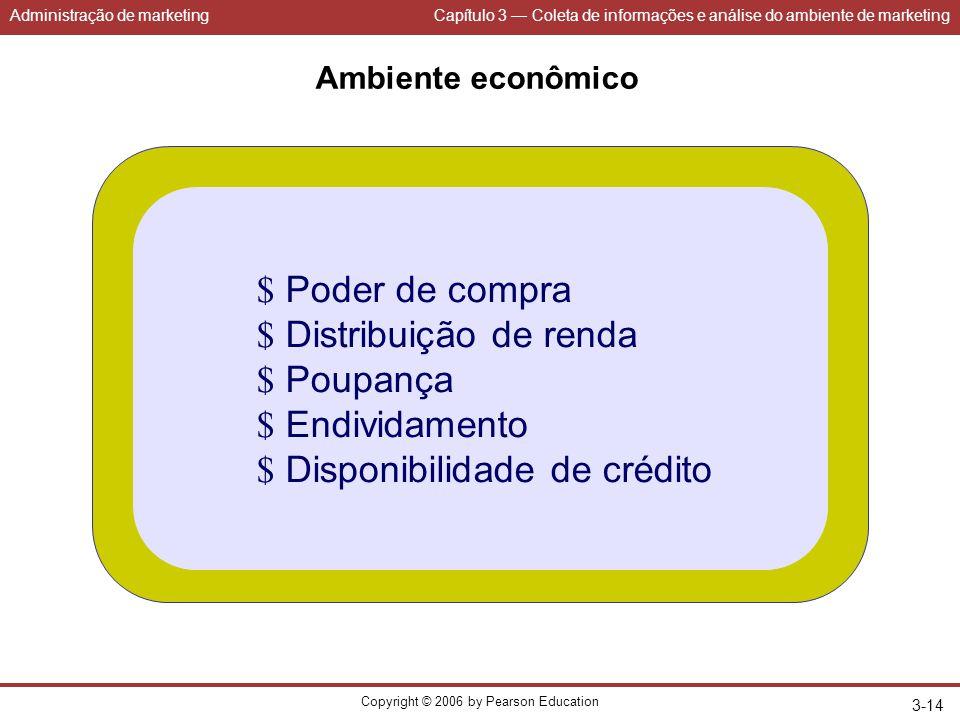 Administração de marketingCapítulo 3 — Coleta de informações e análise do ambiente de marketing Copyright © 2006 by Pearson Education 3-14 Ambiente ec