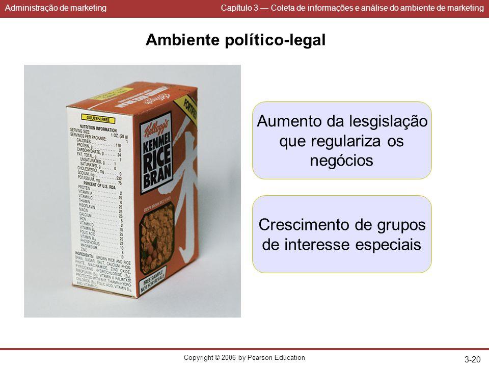 Administração de marketingCapítulo 3 — Coleta de informações e análise do ambiente de marketing Copyright © 2006 by Pearson Education 3-20 Ambiente po