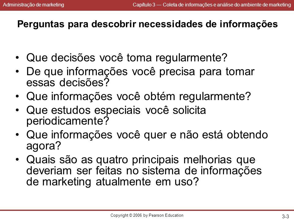 Administração de marketingCapítulo 3 — Coleta de informações e análise do ambiente de marketing Copyright © 2006 by Pearson Education 3-3 Perguntas pa