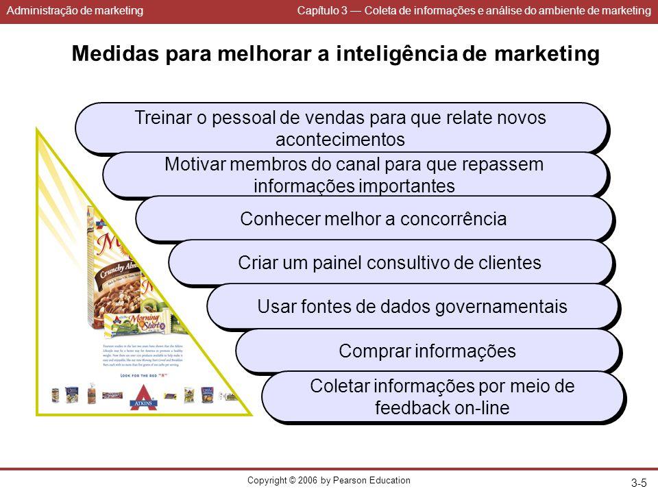 Administração de marketingCapítulo 3 — Coleta de informações e análise do ambiente de marketing Copyright © 2006 by Pearson Education 3-5 Medidas para