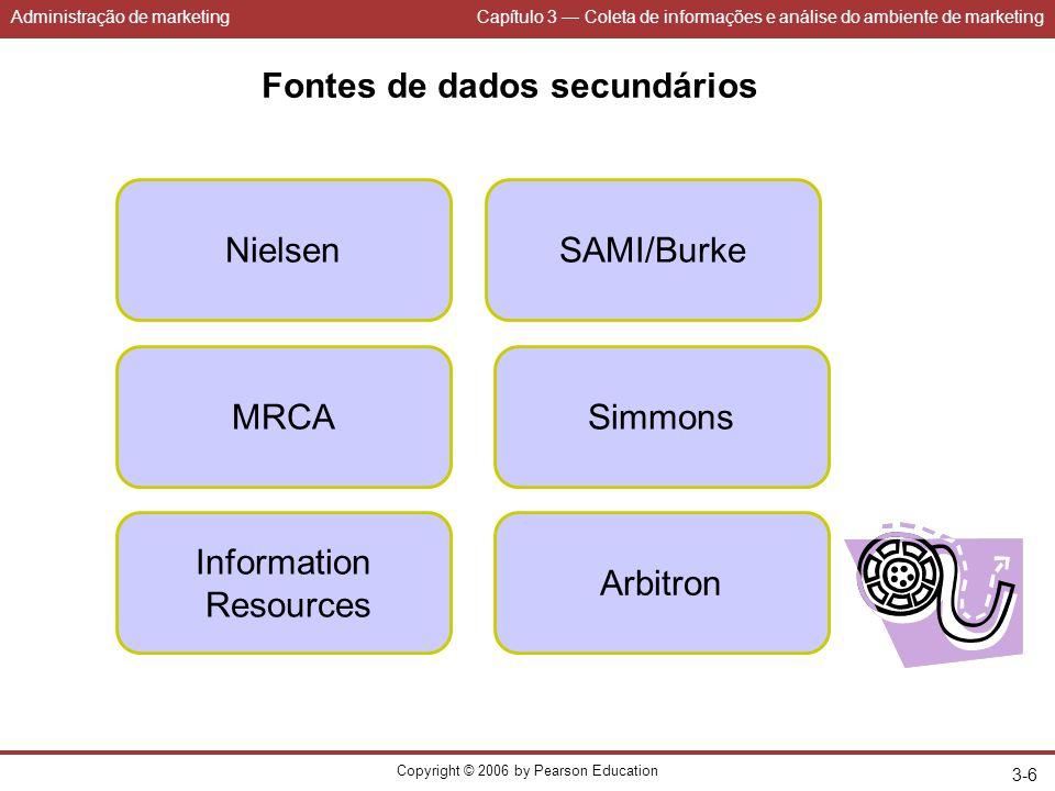 Administração de marketingCapítulo 3 — Coleta de informações e análise do ambiente de marketing Copyright © 2006 by Pearson Education 3-6 Fontes de da