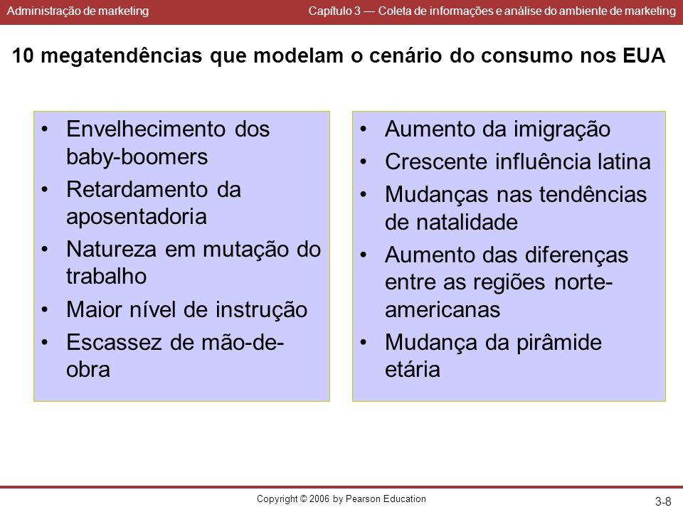 Administração de marketingCapítulo 3 — Coleta de informações e análise do ambiente de marketing Copyright © 2006 by Pearson Education 3-8 10 megatendê