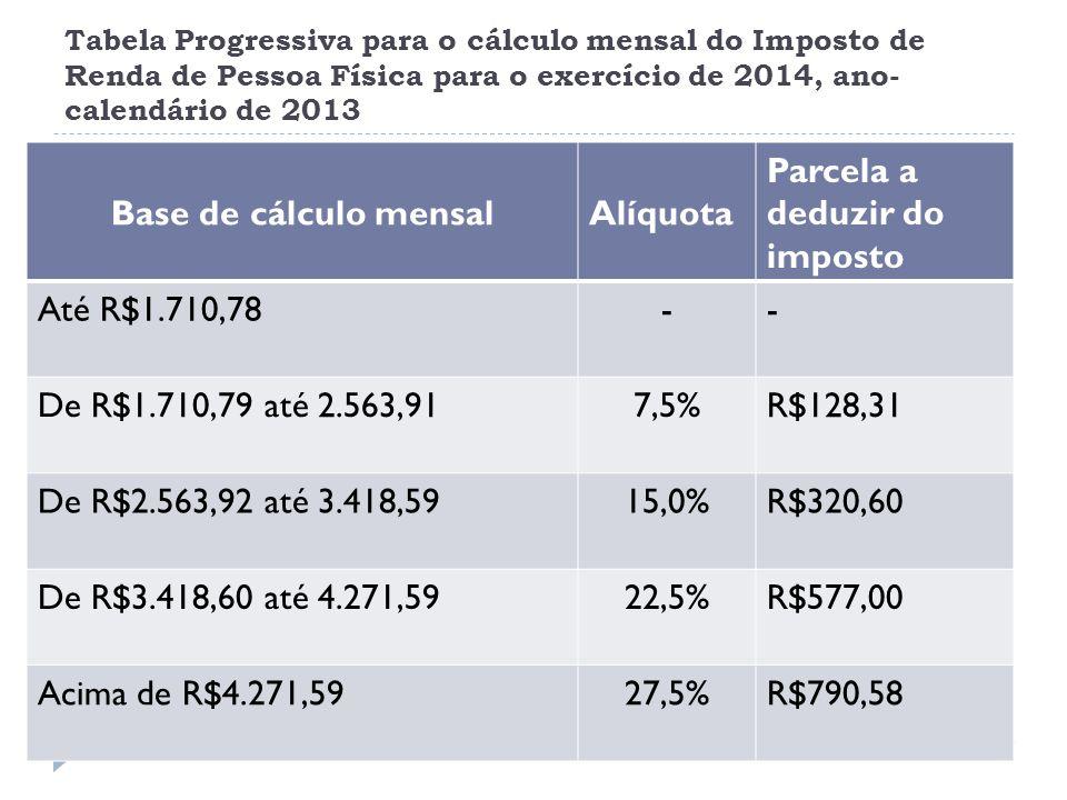 Tabela Progressiva para o cálculo mensal do Imposto de Renda de Pessoa Física para o exercício de 2014, ano- calendário de 2013 Base de cálculo mensal