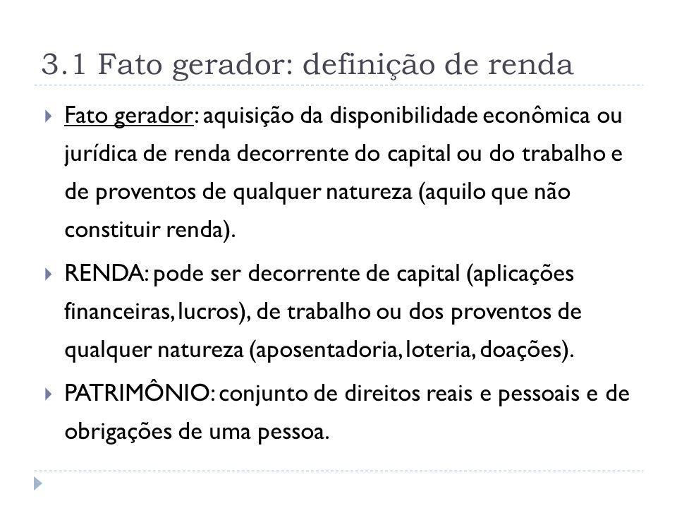  Fato gerador: aquisição da disponibilidade econômica ou jurídica de renda decorrente do capital ou do trabalho e de proventos de qualquer natureza (