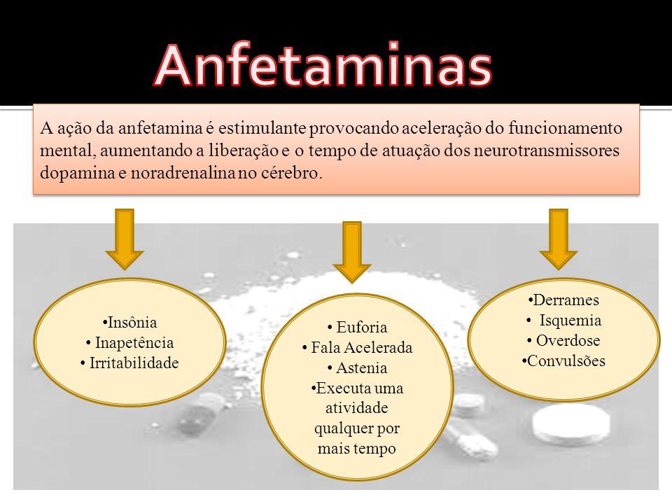 A ação da anfetamina é estimulante provocando aceleração do funcionamento mental, aumentando a liberação e o tempo de atuação dos neurotransmissores dopamina e noradrenalina no cérebro.