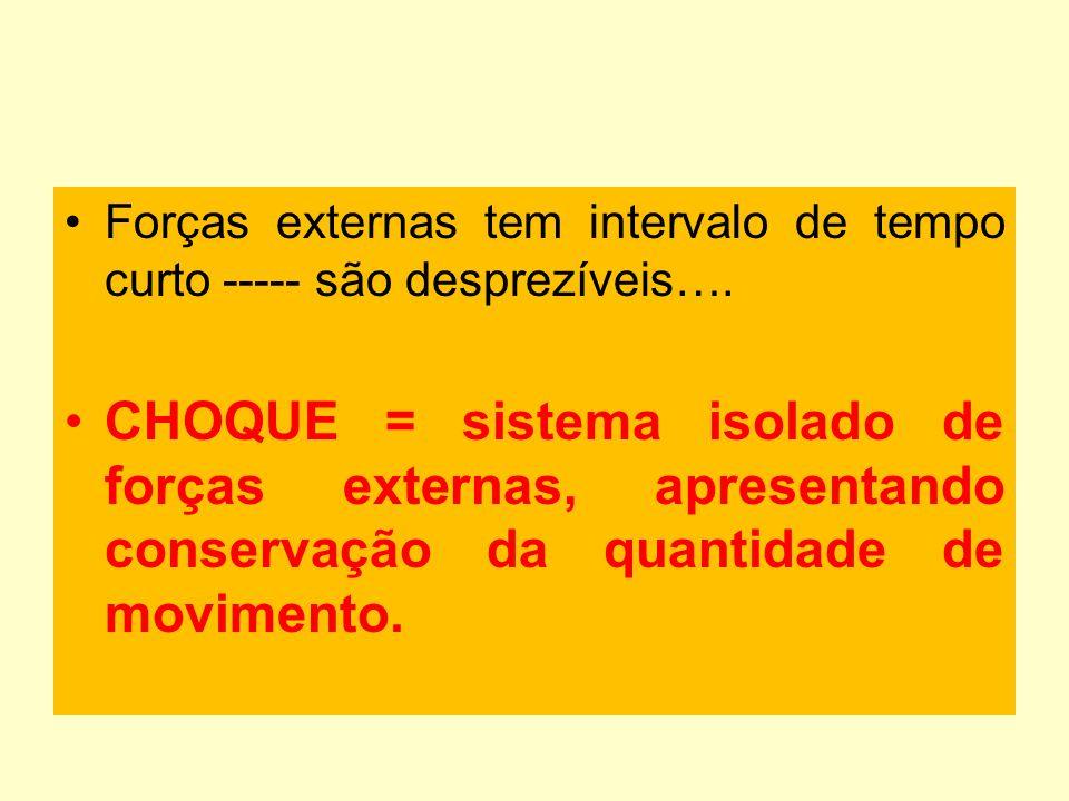 Forças externas tem intervalo de tempo curto ----- são desprezíveis…. CHOQUE = sistema isolado de forças externas, apresentando conservação da quantid