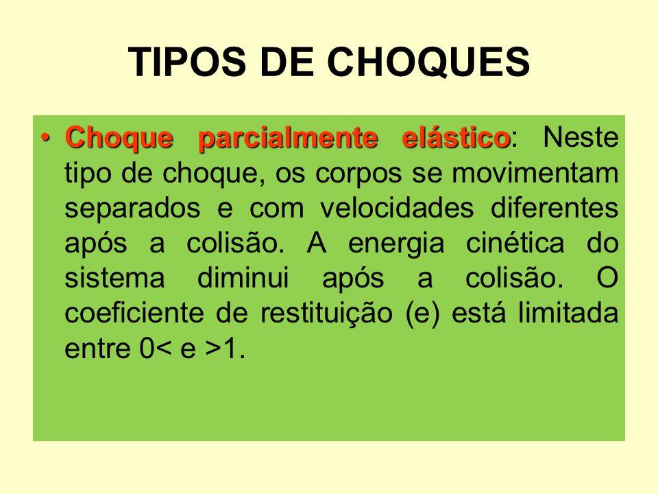 TIPOS DE CHOQUES Choque parcialmente elásticoChoque parcialmente elástico: Neste tipo de choque, os corpos se movimentam separados e com velocidades d