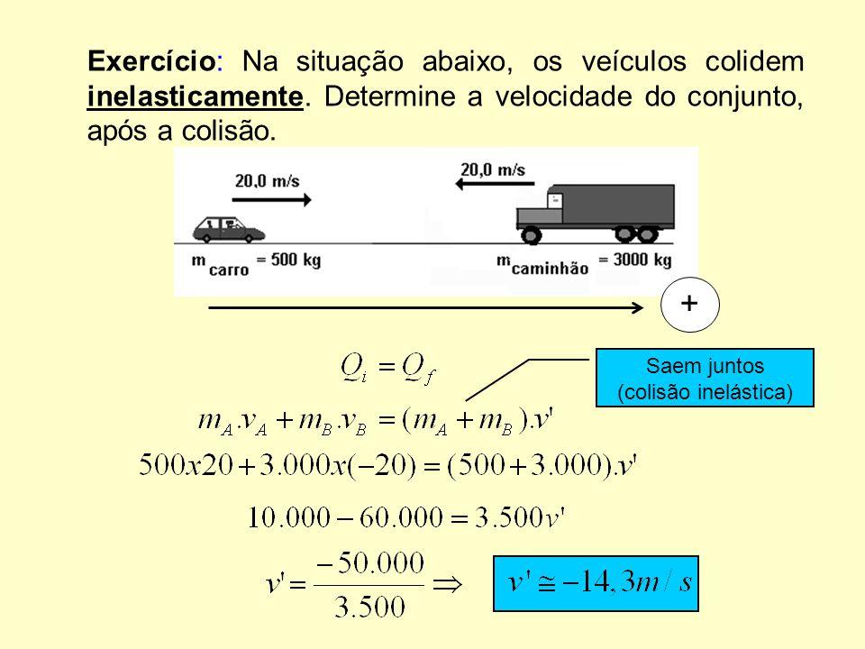 Exercício: Na situação abaixo, os veículos colidem inelasticamente. Determine a velocidade do conjunto, após a colisão. Saem juntos (colisão inelástic