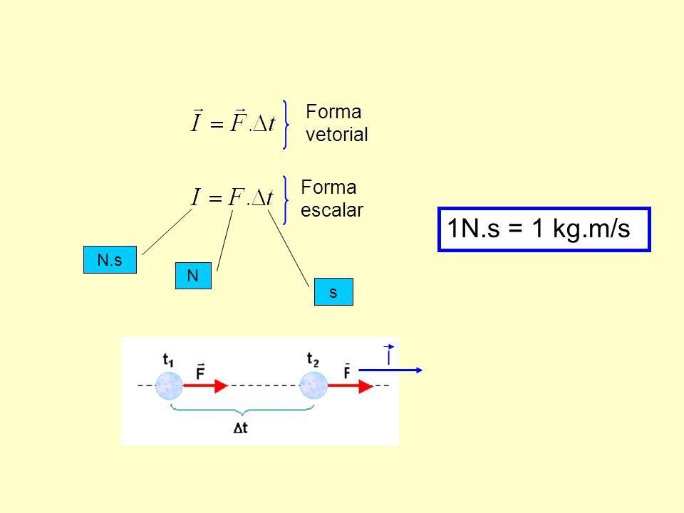 Método Gráfico F(N) t(s) I Força tipicamente impulsiva: pequena duração e grande intensidade.