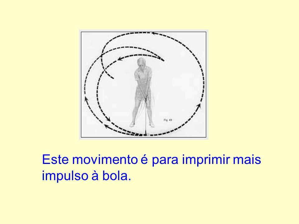 Impulso e Quantidade de movimento