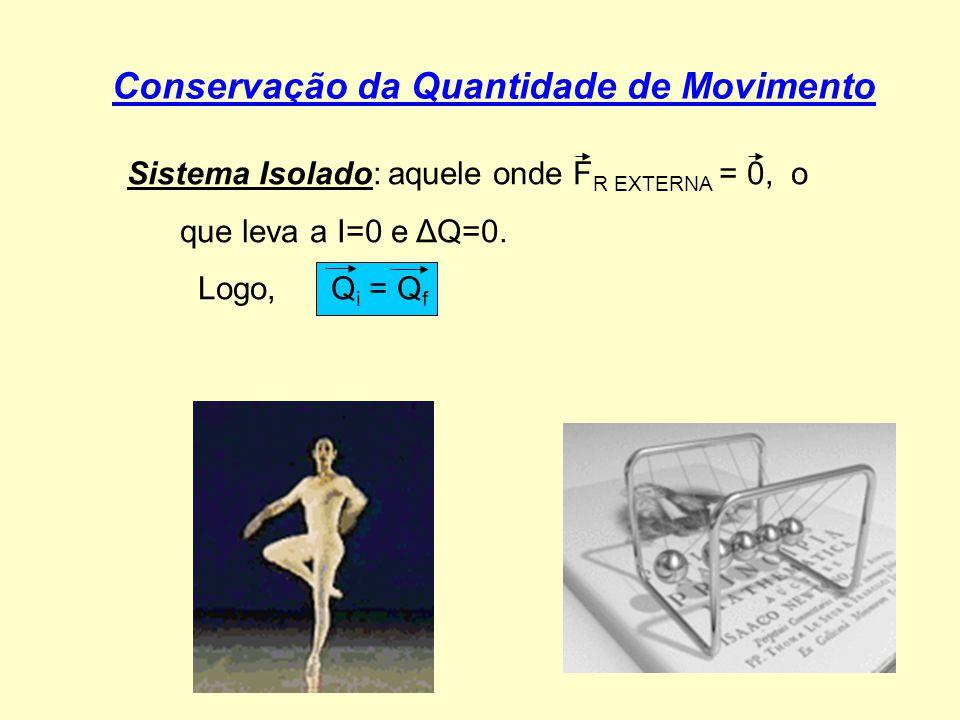 Conservação da Quantidade de Movimento Sistema Isolado: aquele onde F R EXTERNA = 0, o que leva a I=0 e ΔQ=0. Logo, Q i = Q f