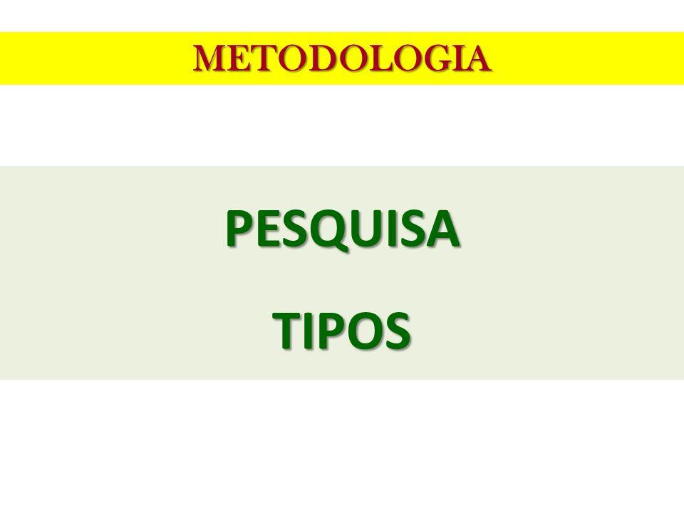PESQUISATIPOS METODOLOGIA