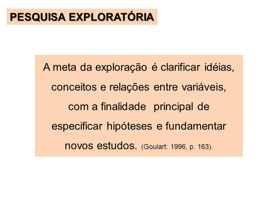 PESQUISA EXPLORATÓRIA A meta da exploração é clarificar idéias, conceitos e relações entre variáveis, com a finalidade principal de especificar hipóteses e fundamentar novos estudos.