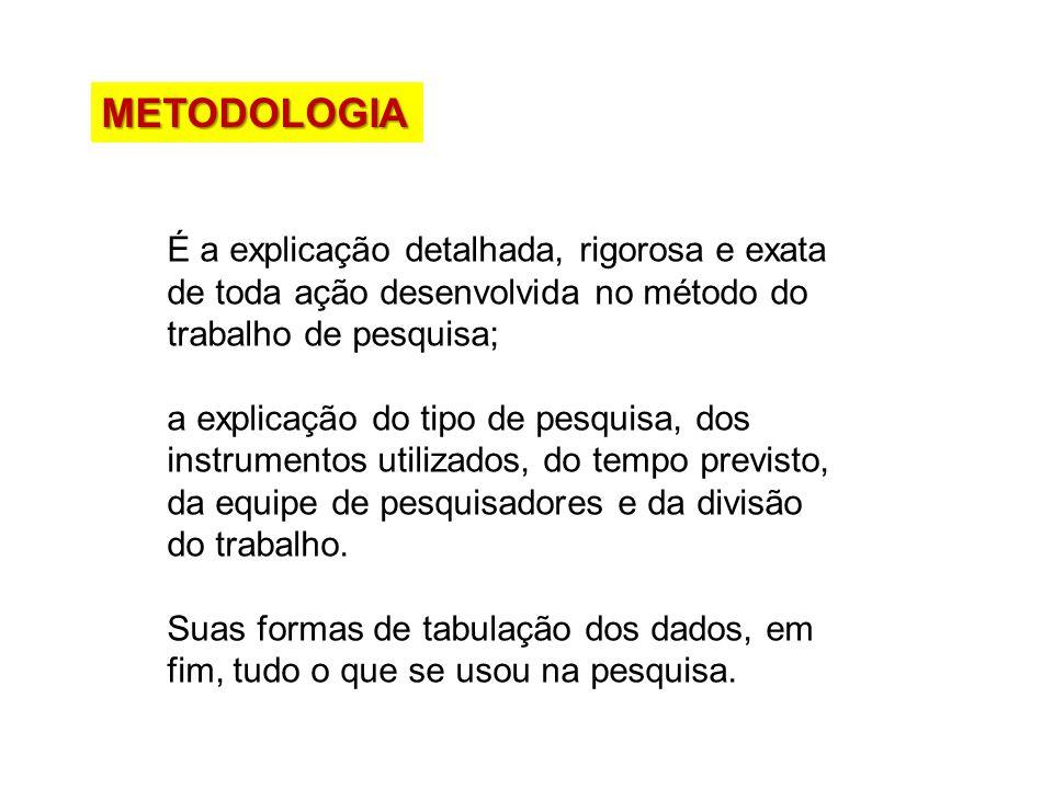 CLASSIFICAÇÃO MEIOS PROCEDIMENTOS TÉCNICOS MEIOS PROCEDIMENTOS TÉCNICOS PESQUISAPESQUISA