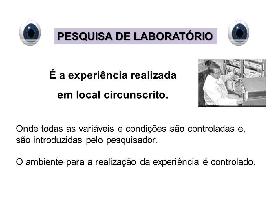 PESQUISA DE LABORATÓRIO É a experiência realizada em local circunscrito. Onde todas as variáveis e condições são controladas e, são introduzidas pelo