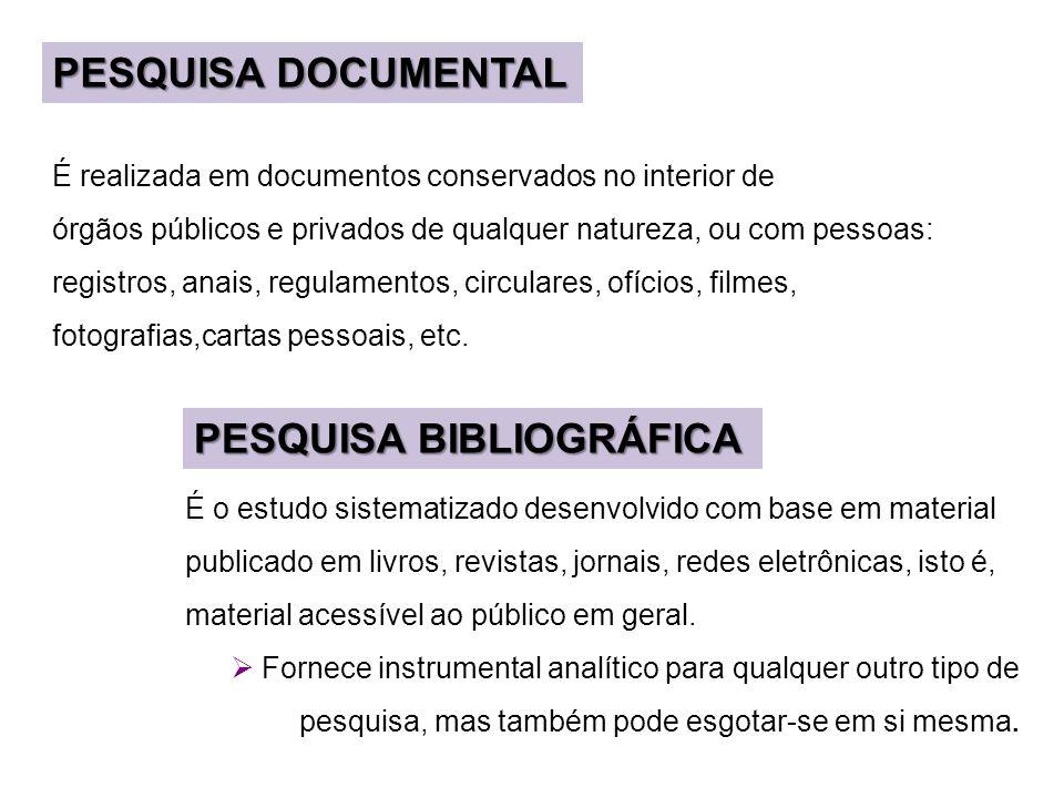 É realizada em documentos conservados no interior de órgãos públicos e privados de qualquer natureza, ou com pessoas: registros, anais, regulamentos, circulares, ofícios, filmes, fotografias,cartas pessoais, etc.