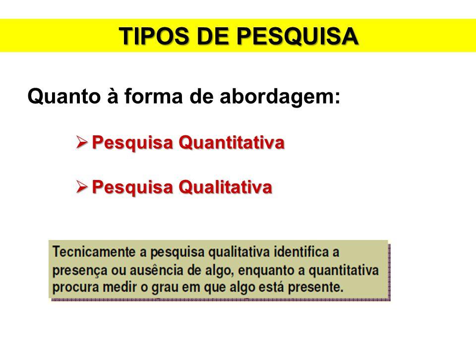 Quanto à forma de abordagem:  Pesquisa Quantitativa  Pesquisa Qualitativa TIPOS DE PESQUISA