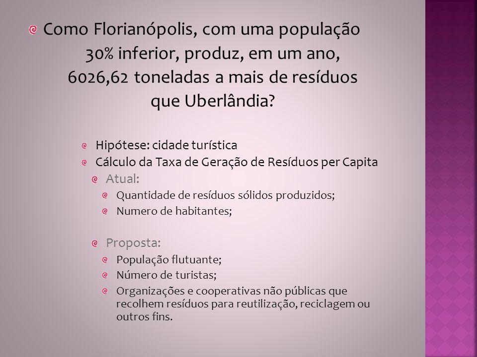 Como Florianópolis, com uma população 30% inferior, produz, em um ano, 6026,62 toneladas a mais de resíduos que Uberlândia? Hipótese: cidade turística