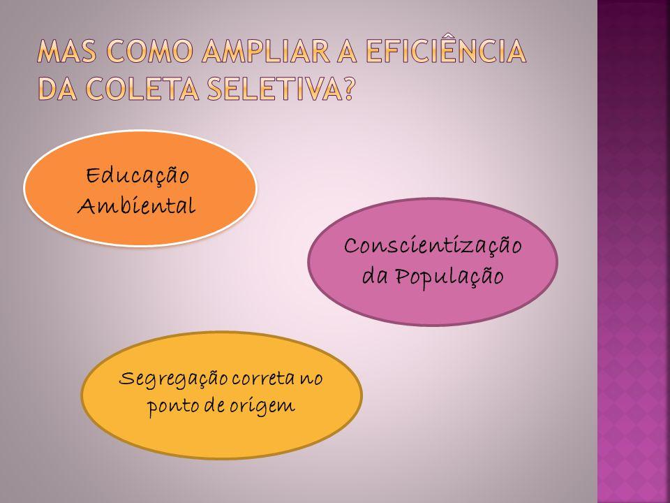 Educação Ambiental Conscientização da População Segregação correta no ponto de origem